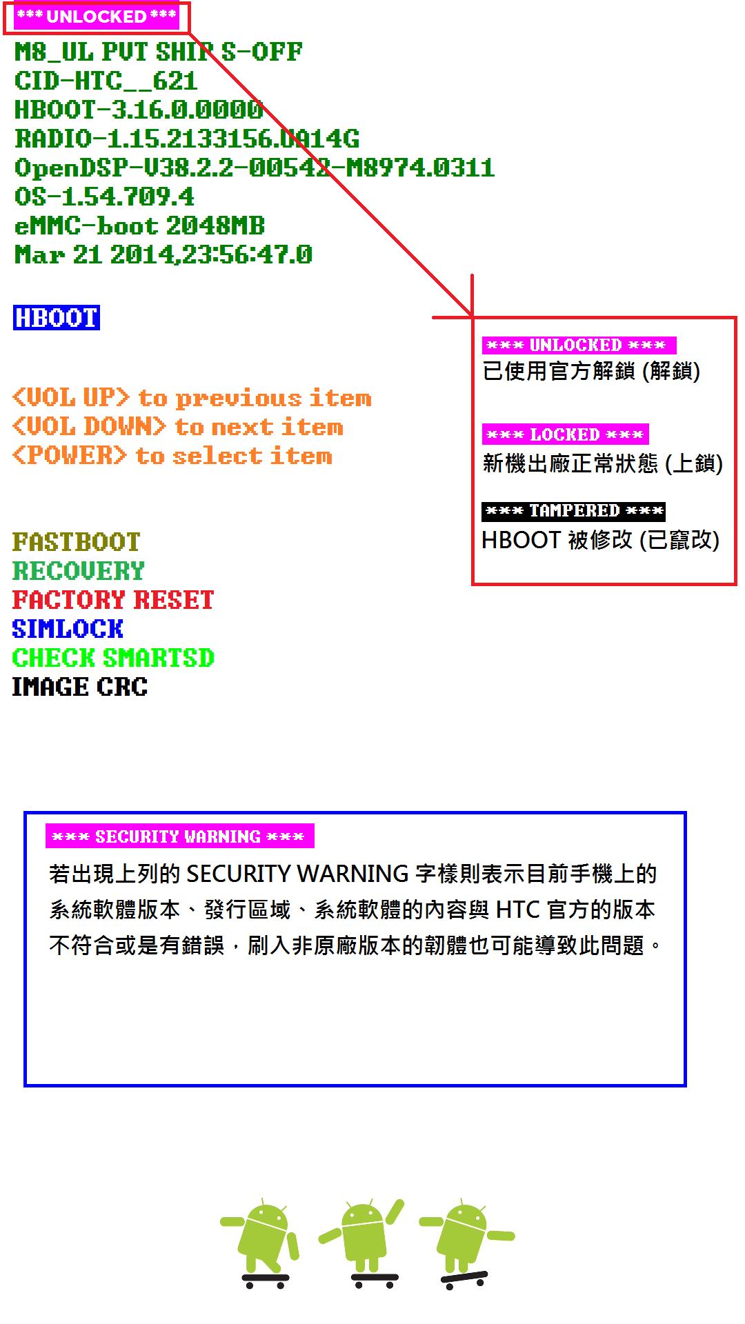 HTC Bootloader Mode (HBOOT) 操作完全手冊| iLog