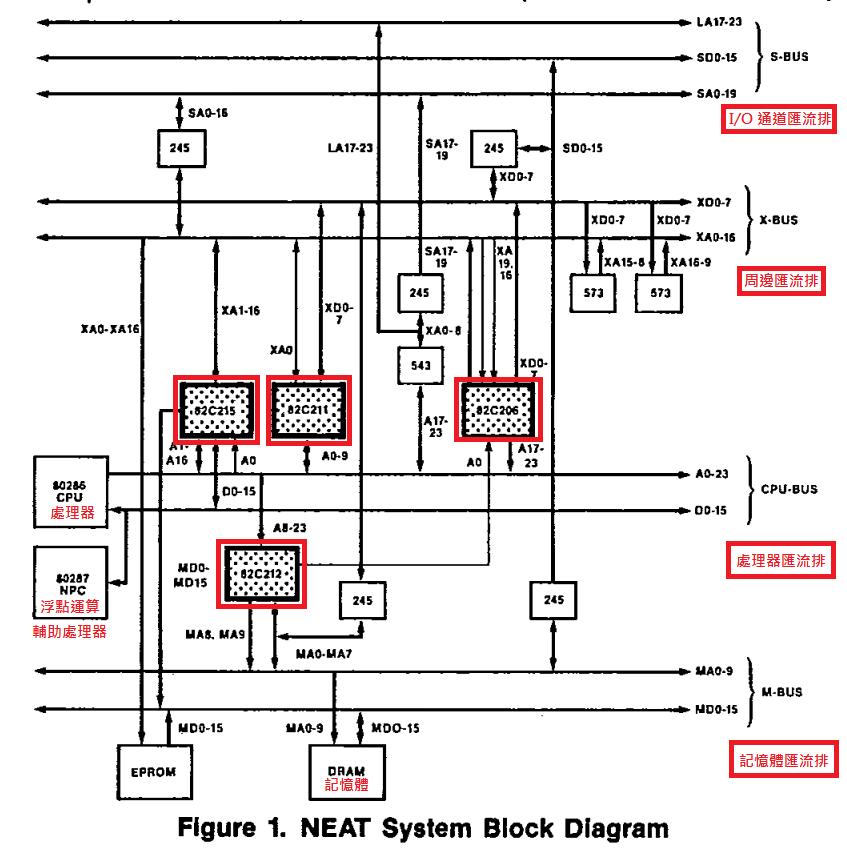 MSM9659