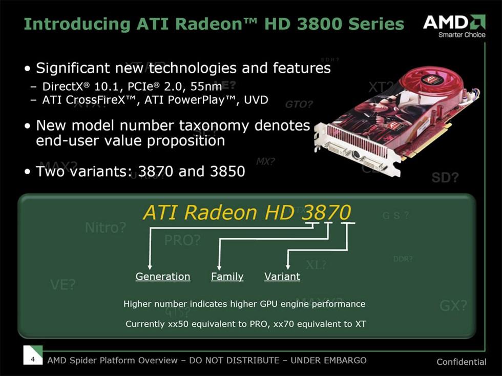 amx6633